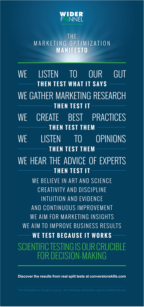 Marketing Optimization Manifesto infographic
