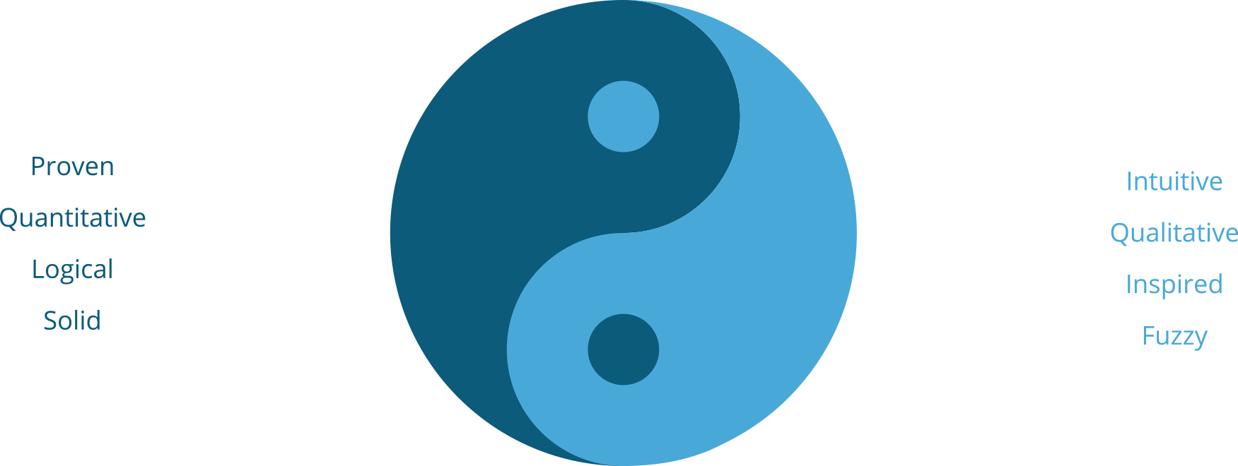 Yin and yang of marketing