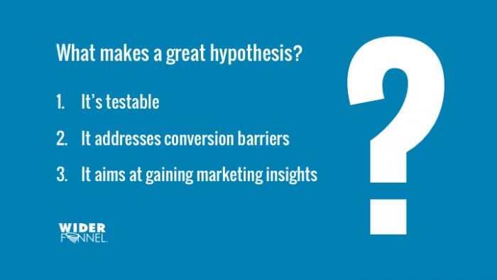 Great marketing hypothesis infographic