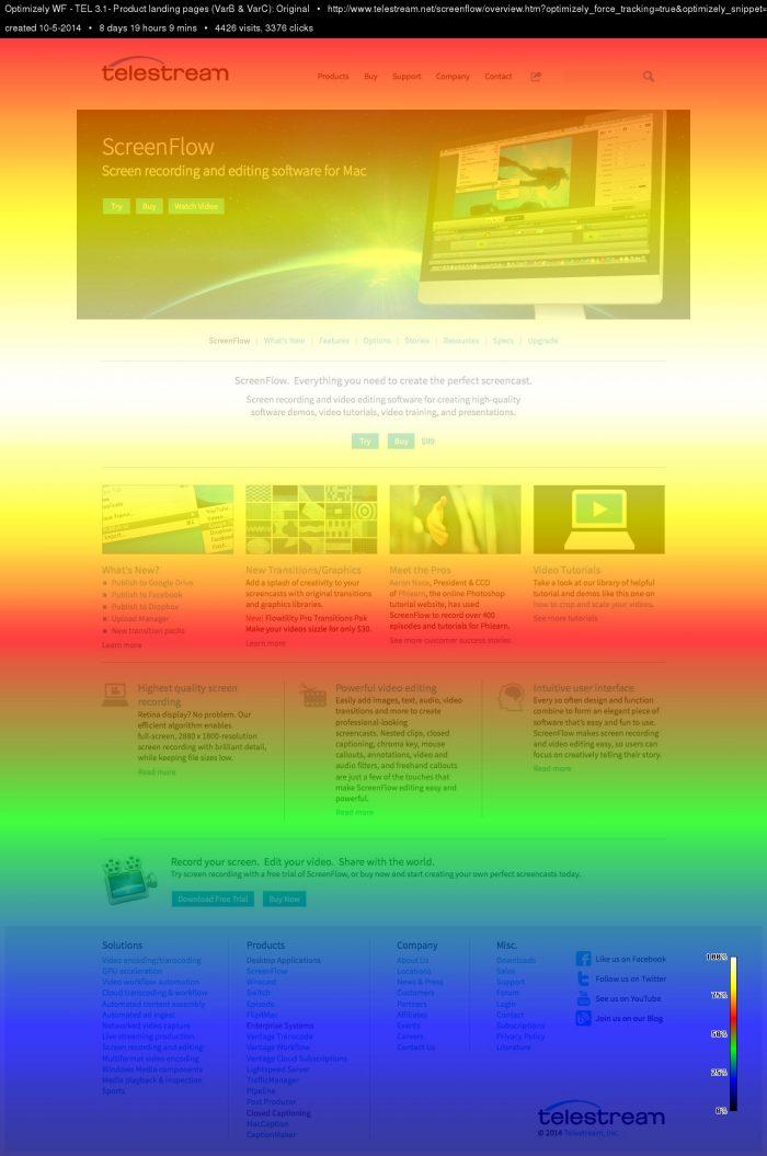 Telestream scrollmap