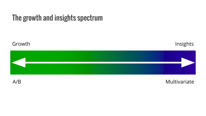 Growth-insights-spectrum