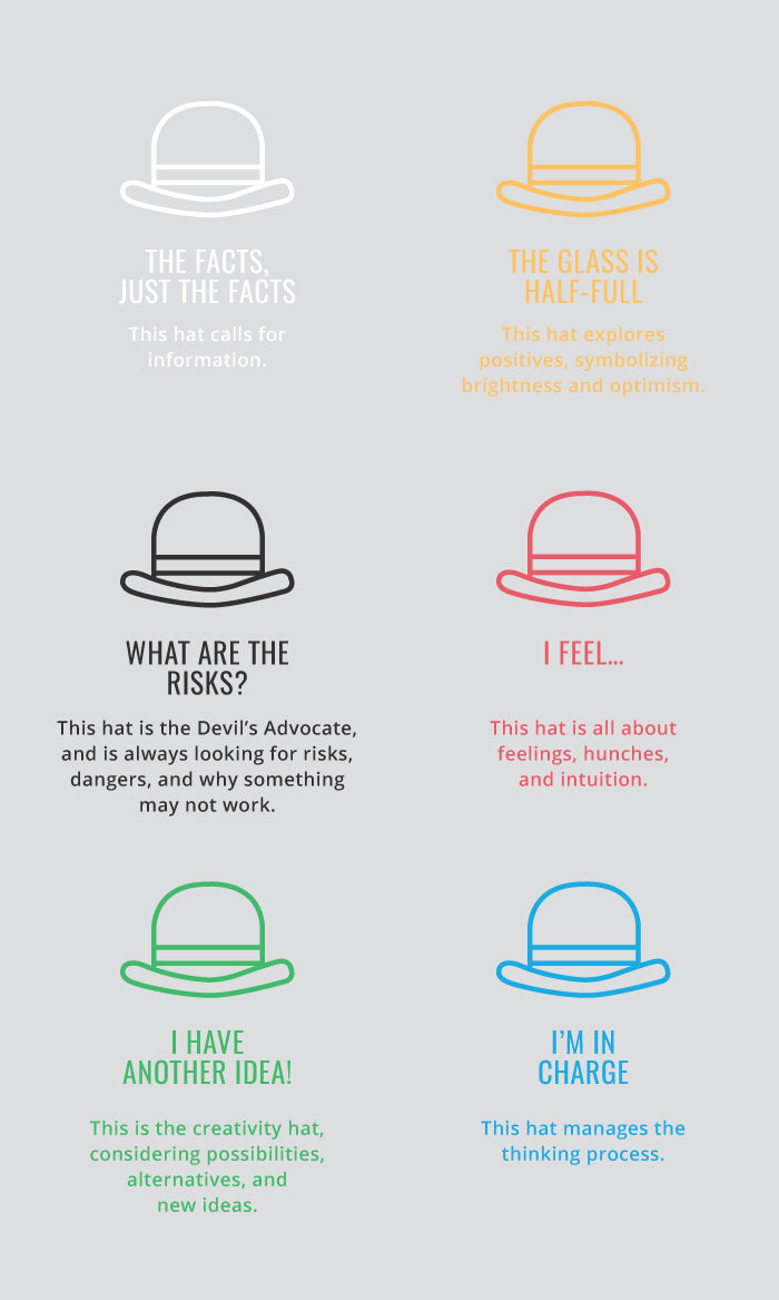 6-hats-creativity