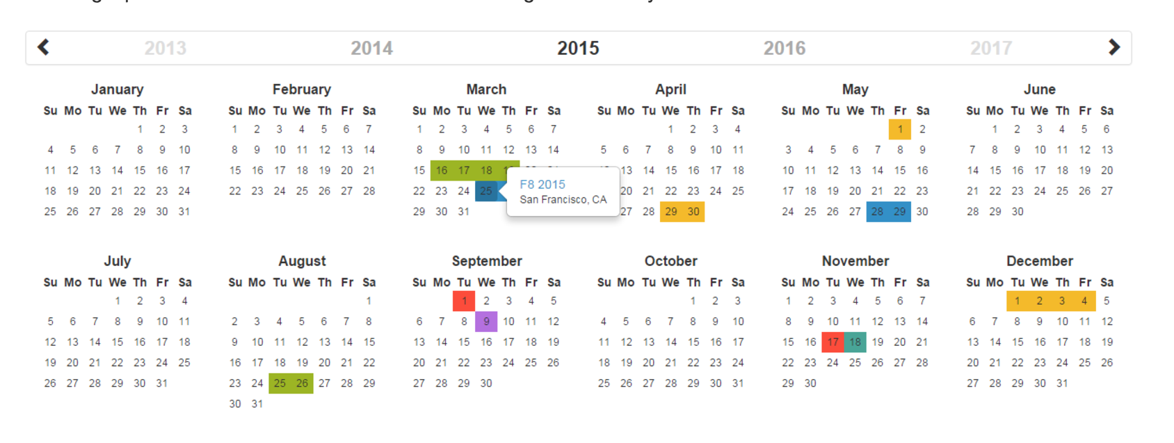 This calendar widget might look nice, but is it valuable enough to merit inclusion?