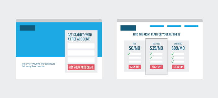 WiderFunnel case study - Ecwid goals