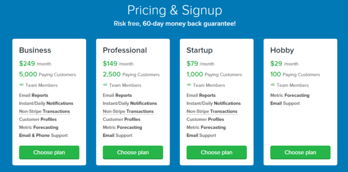 Anchoring Pricing Tactic WiderFunnel