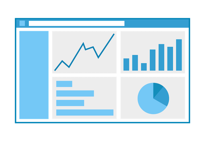 WiderFunnel Data Visualization Examples Dashboard