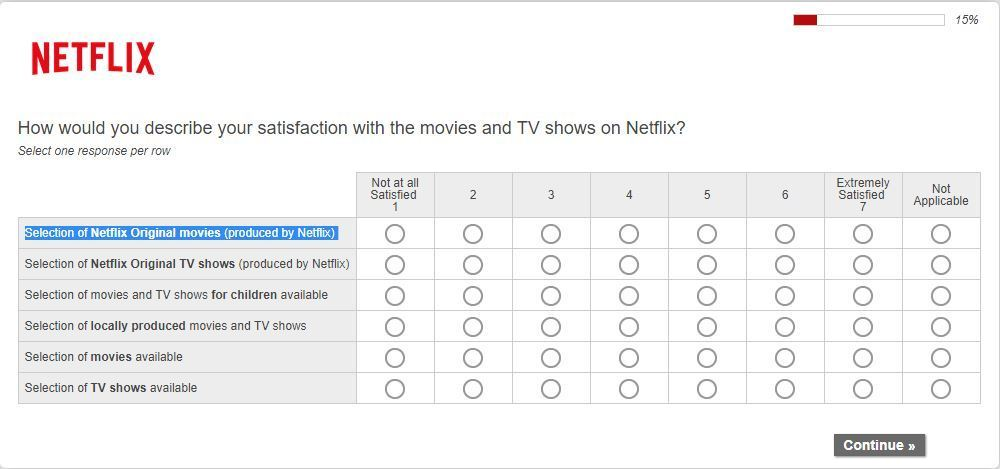 customer satisfaction survey example netflix